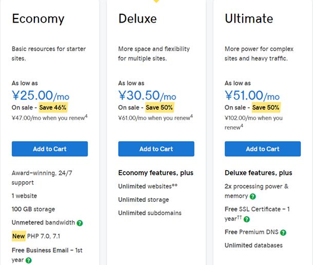 GoDaddy虚拟主机和WordPress主机对比